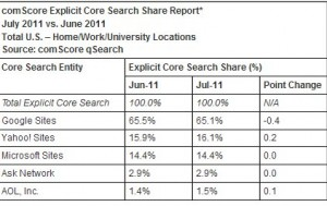 comscore-search-market-bing