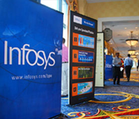 Social Barrel » Infosys selects Singapore Management University ...