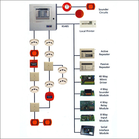 Esser Unveils New Fire Alarm Control Panel For Indian