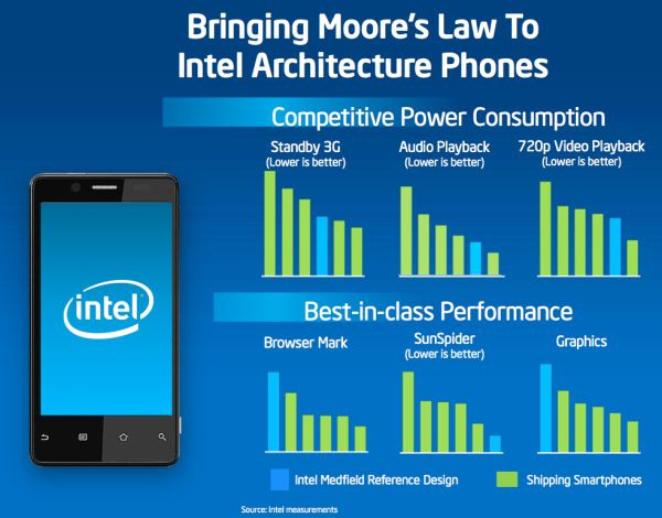 intel-graphics-performance-analyzer-tool-now-support-android-smartphones-with-atom-processors