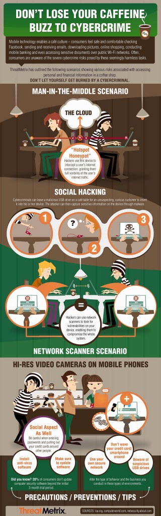 How To Get Hacked At Your Favorite Coffee Shop [Infographic]