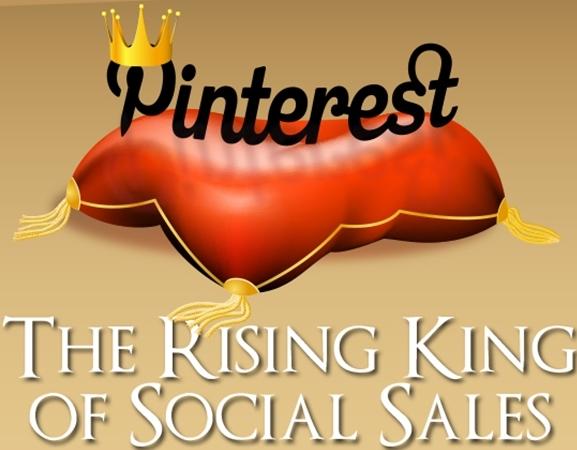 Pinterest, social sales,