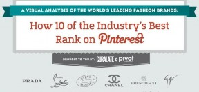 Top 10 High-End Fashion Brands On Pinterest [INFOGRAPHIC]