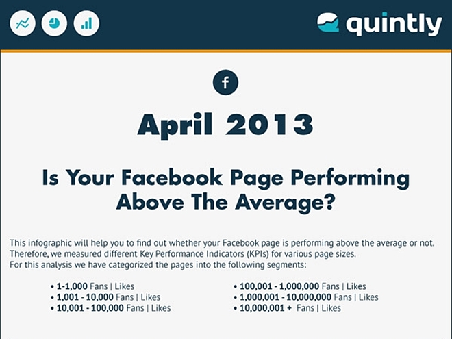 Facebook Page, Key Performance Indicators, Infographic,