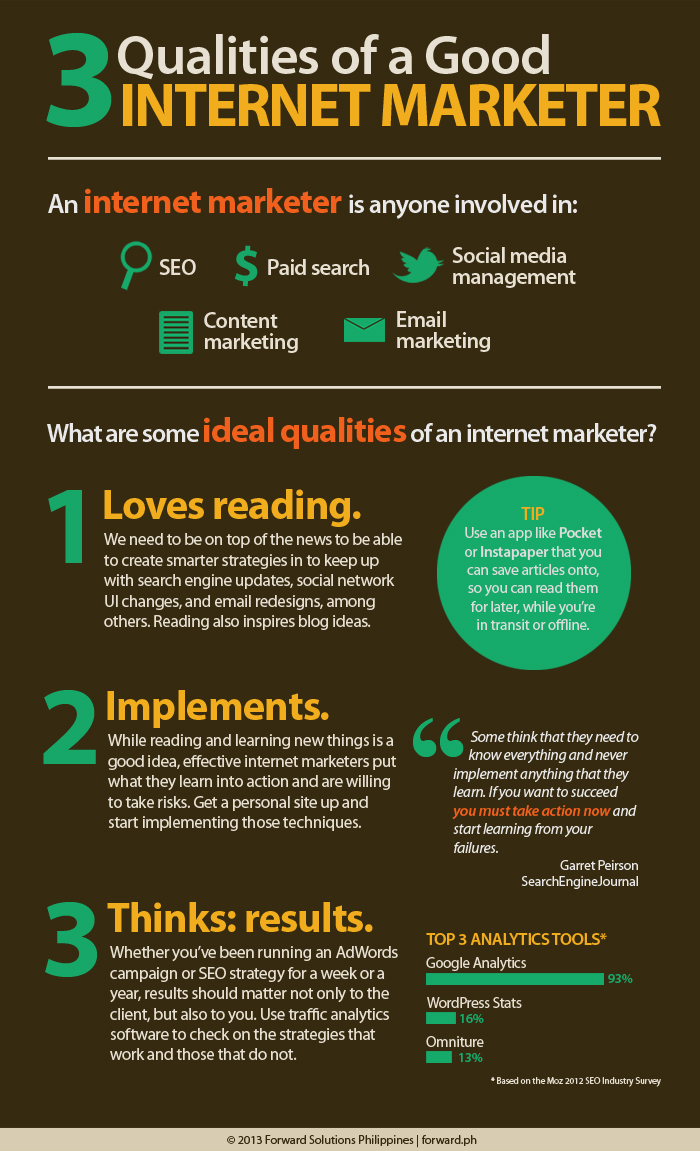 Internet marketing, internet marketer, tips, infographic,