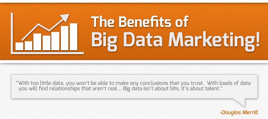 benefits of big data marketing feature