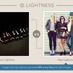 What Photos to Post to Get More Likes on Instagram (and Other Social Media Sites)?