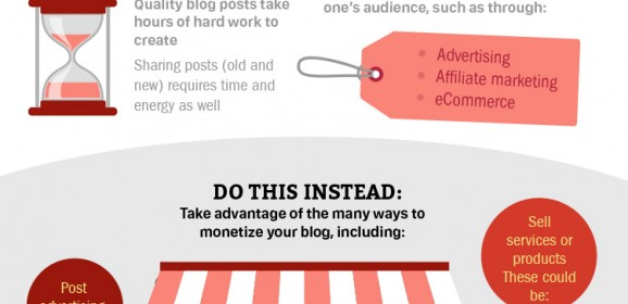 Infographic: What Blogging Mistakes You Must Avoid?