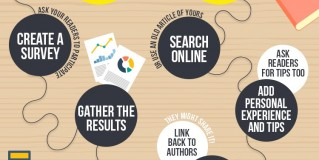 Infographic: How to Create The Best Infographic for Your Post?