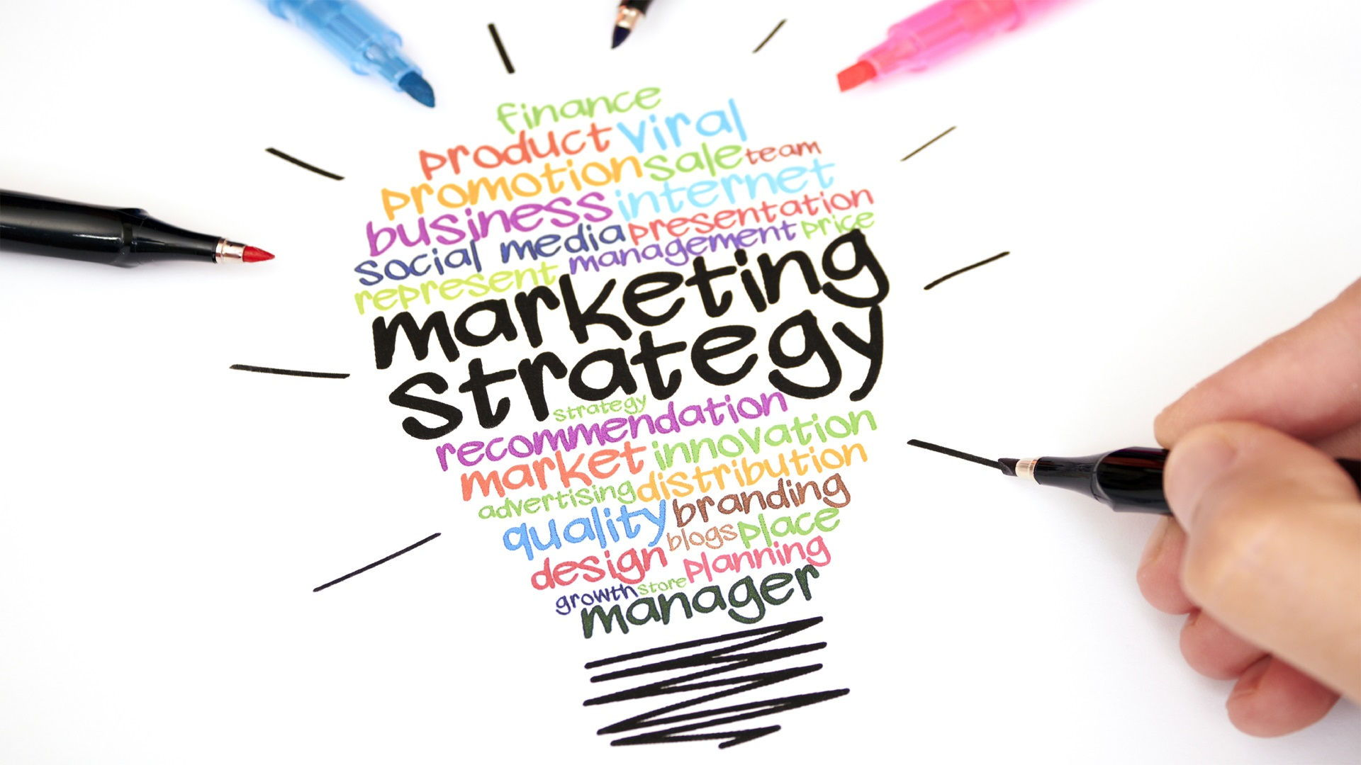 Do a sales force brand marketing plan!