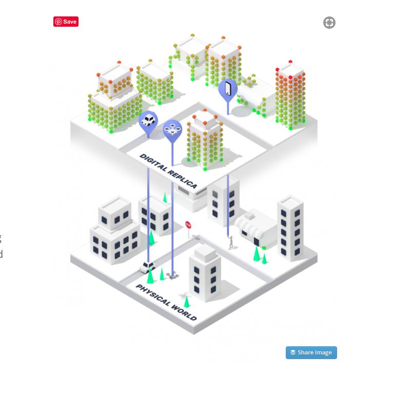 Facebook Acquires AR Startup — Scape