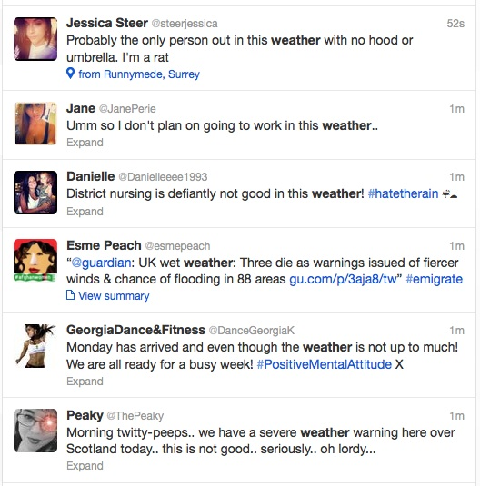 The Brits complain most about the weather in Twitter. (Image: via social-media-training.co.uk)