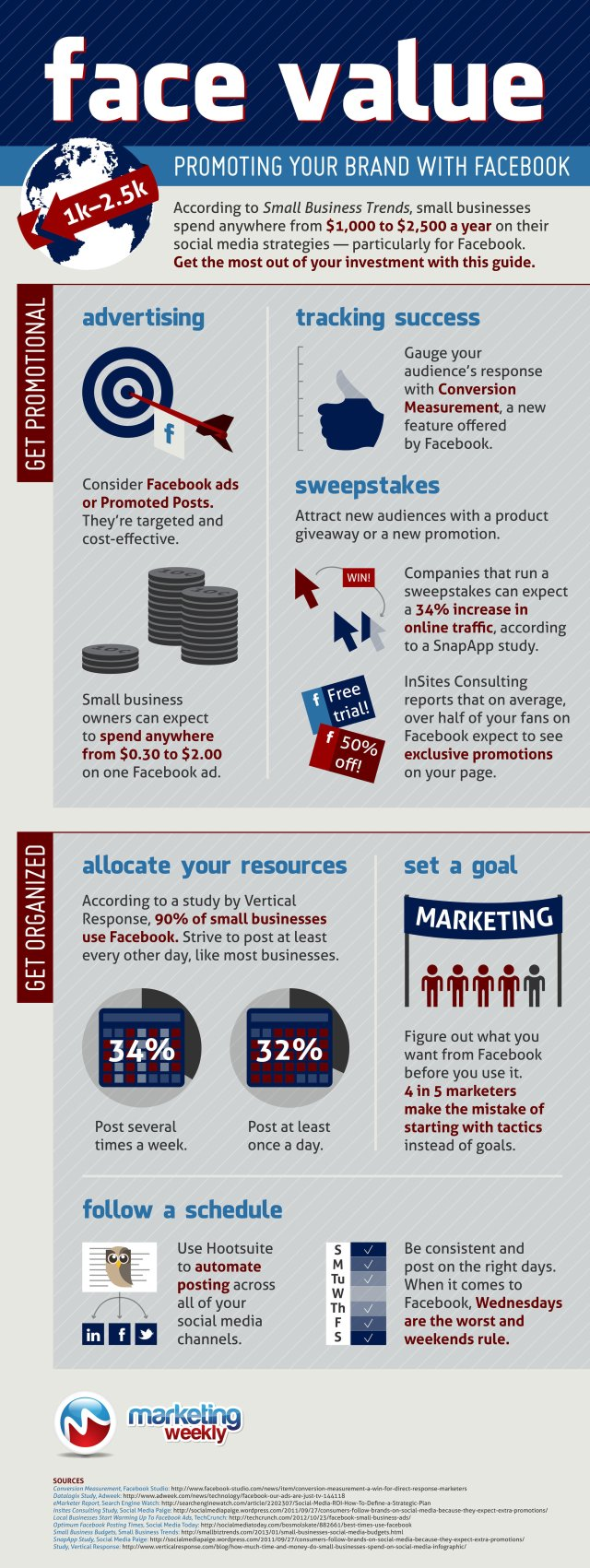 MARKETING WEEKLY INFOGRAPHIC