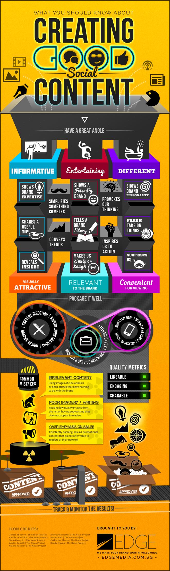 Creando un gran contenido social