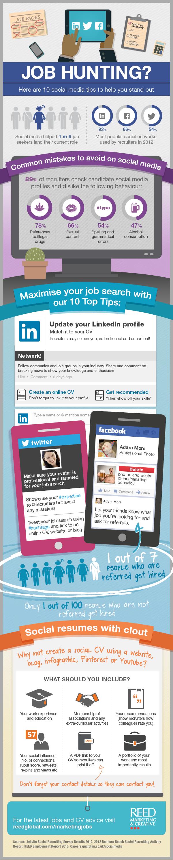 job hunting social media tips