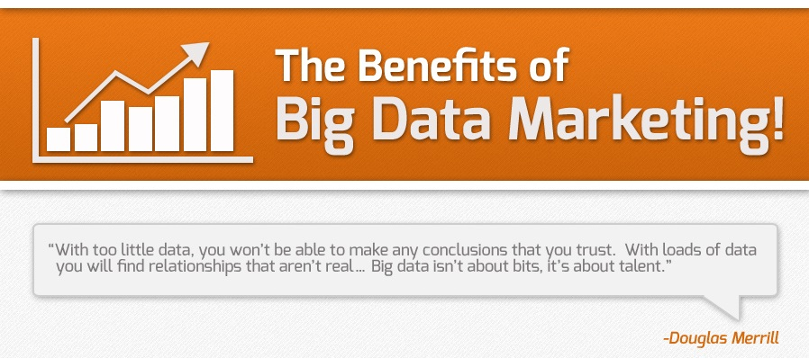 benefits of big data marketing feature