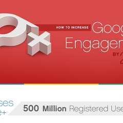 How To Increase Google+ Engagement by 281% [Infographic]
