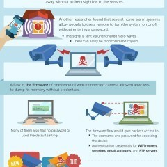 Infographic Could Hackers Take Over Your Home