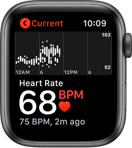 Apple Watch Helped in Detecting a Boy's Rare Heart Disease - Social Barrel