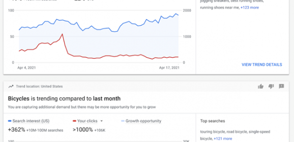 Google releases new insights on consumption trends in Google Ads