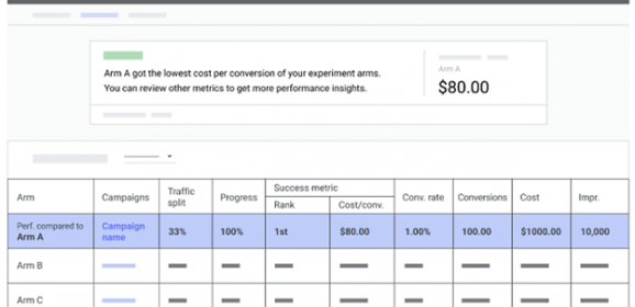 Google Ads adds video experiments to test marketing approaches